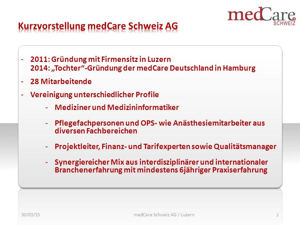 """-2011: Gründung mit Firmensitz in Luzern 2014: """"Tochter""""-Gründung der medCare Deutschland in Hamburg -28 Mitarbeitende -Vereinigung unterschiedlicher"""
