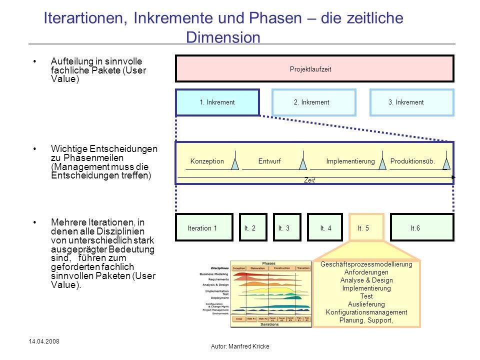 14.04.2008 Autor: Manfred Kricke Iterartionen, Inkremente und Phasen – die zeitliche Dimension Zeit KonzeptionEntwurfImplementierungProduktionsüb. Pro