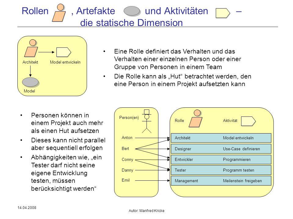 14.04.2008 Autor: Manfred Kricke Rollen, Artefakte und Aktivitäten – die statische Dimension Architekt Model Model entwickeln Eine Rolle definiert das