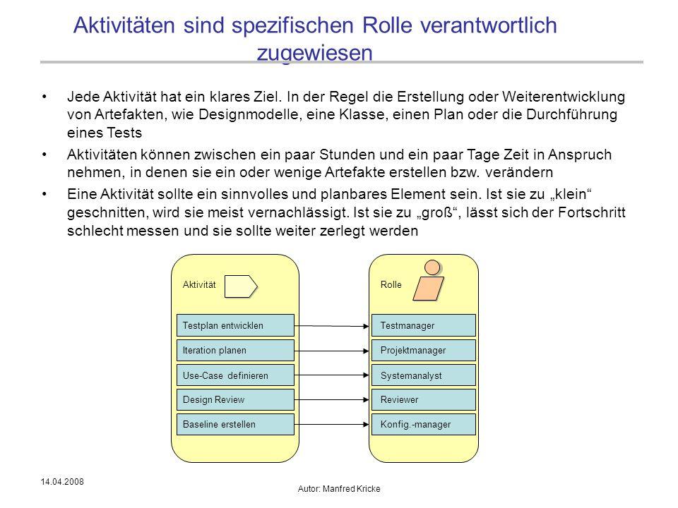 14.04.2008 Autor: Manfred Kricke Aktivitäten sind spezifischen Rolle verantwortlich zugewiesen Jede Aktivität hat ein klares Ziel. In der Regel die Er