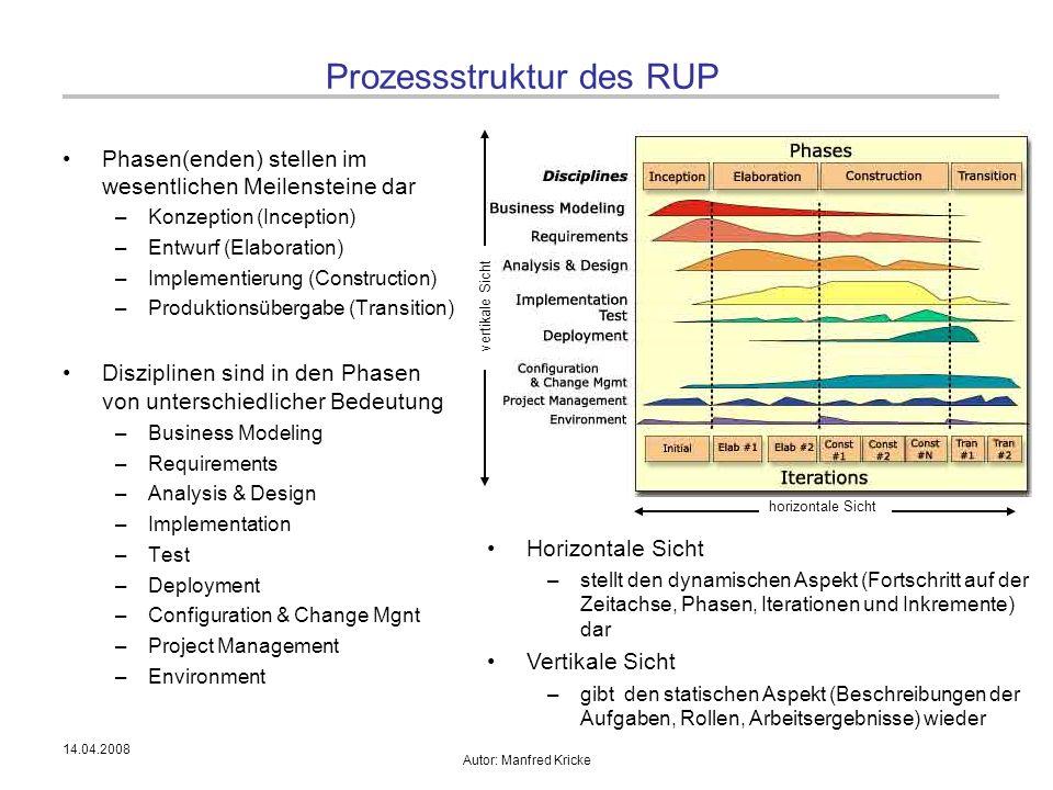 14.04.2008 Autor: Manfred Kricke Prozessstruktur des RUP Phasen(enden) stellen im wesentlichen Meilensteine dar –Konzeption (Inception) –Entwurf (Ela