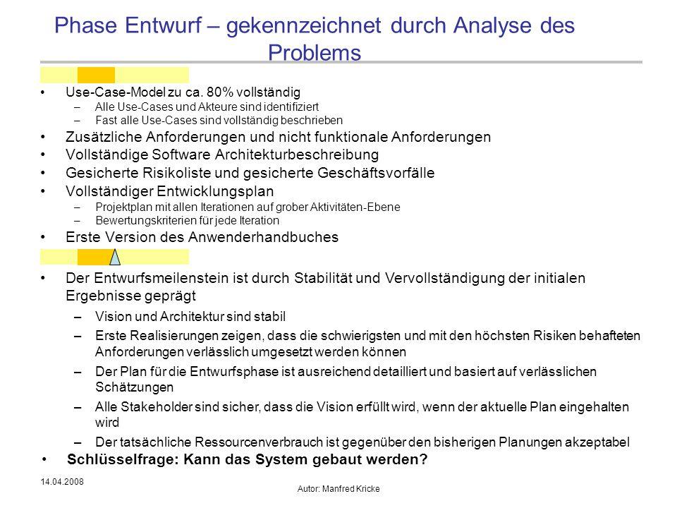 14.04.2008 Autor: Manfred Kricke Use-Case-Model zu ca. 80% vollständig –Alle Use-Cases und Akteure sind identifiziert –Fast alle Use-Cases sind vollst