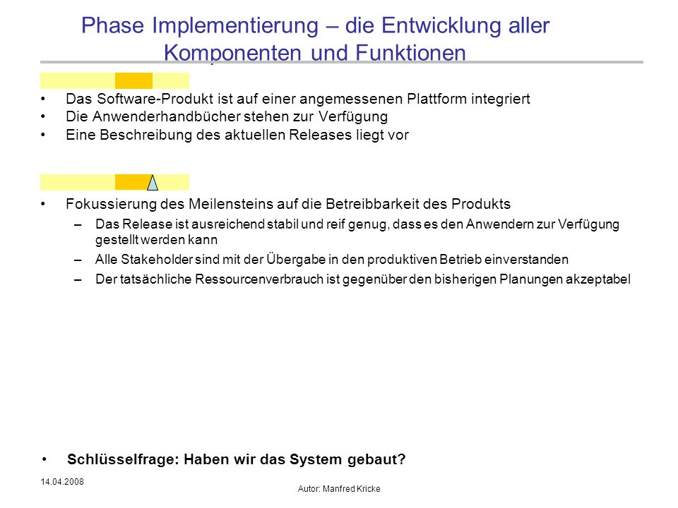 14.04.2008 Autor: Manfred Kricke Implementierung Definieren, wie und welchen Schichten die Source-Files des Systems geschnitten wird, z.B.