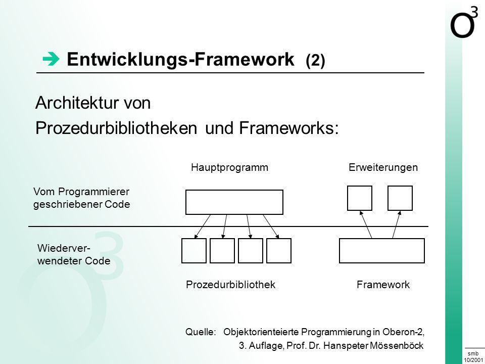 smb 10/2001  Entwicklungs-Framework (2) Architektur von Prozedurbibliotheken und Frameworks: Quelle: Objektorienteierte Programmierung in Oberon-2, 3.
