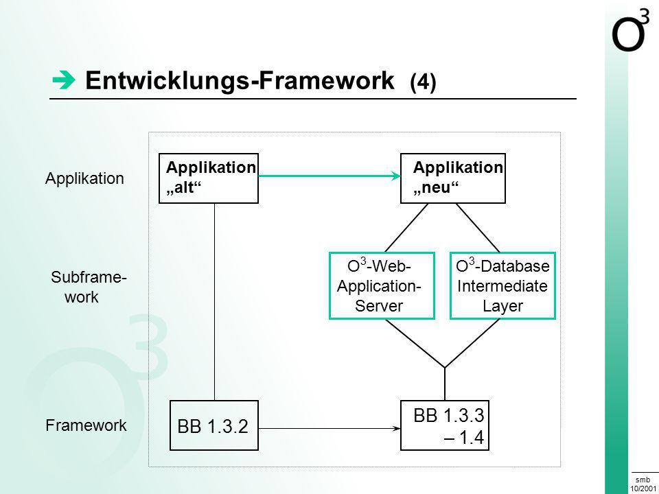 "smb 10/2001  Entwicklungs-Framework (4) BB 1.3.2 BB 1.3.3 – 1.4 Framework Applikation ""alt"" Applikation ""neu"" Subframe- work O 3 -Web- Application- S"