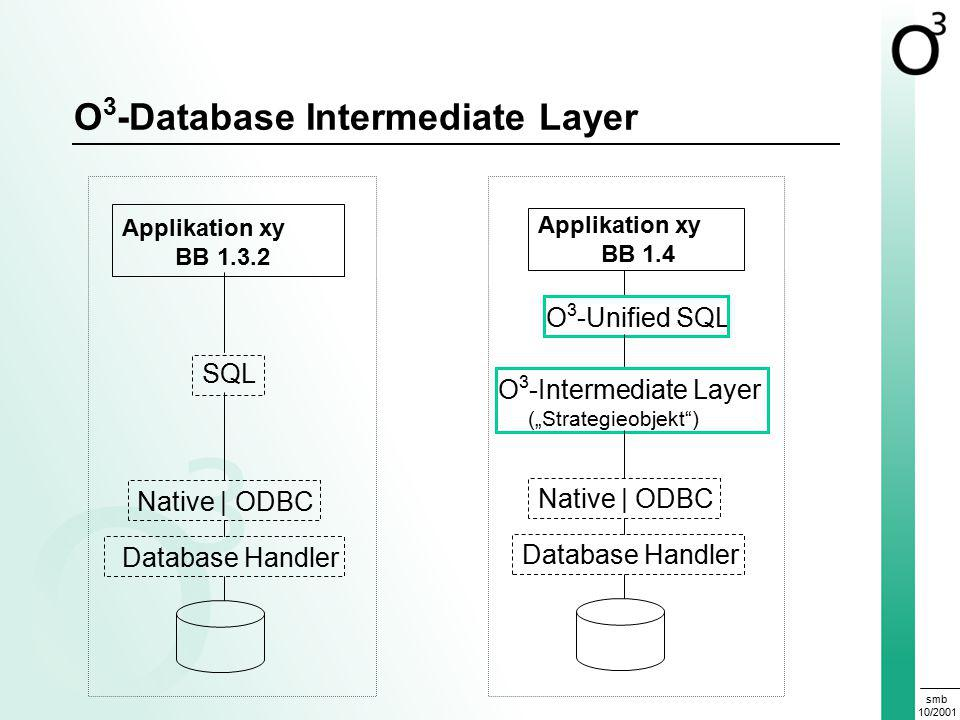 smb 10/2001 O 3 -Database Intermediate Layer Database Handler Native | ODBC SQL Applikation xy BB 1.4 O 3 -Unified SQL Database Handler O 3 -Intermedi
