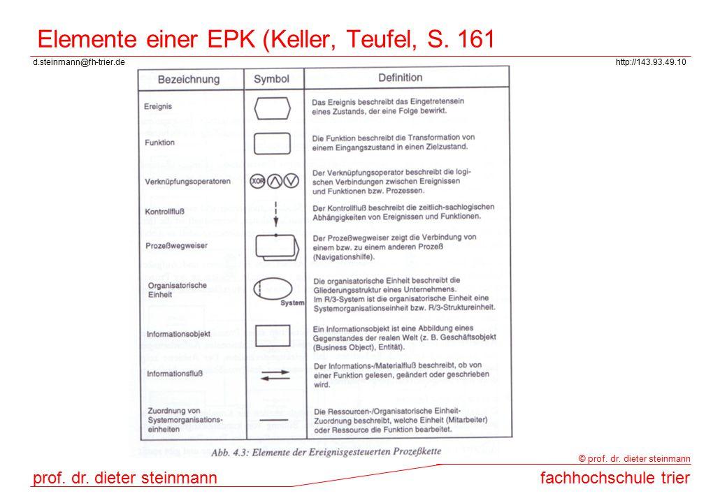 d.steinmann@fh-trier.dehttp://143.93.49.10 prof. dr. dieter steinmannfachhochschule trier © prof. dr. dieter steinmann Elemente einer EPK (Keller, Teu