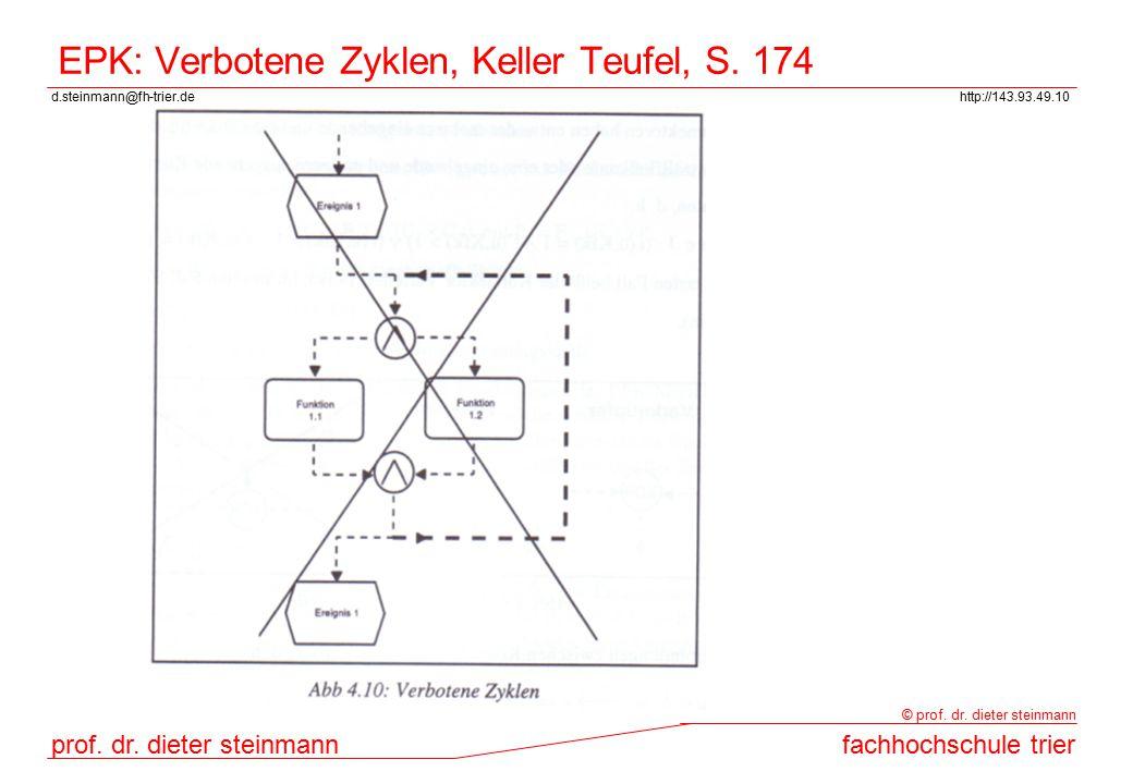 d.steinmann@fh-trier.dehttp://143.93.49.10 prof. dr. dieter steinmannfachhochschule trier © prof. dr. dieter steinmann EPK: Verbotene Zyklen, Keller T