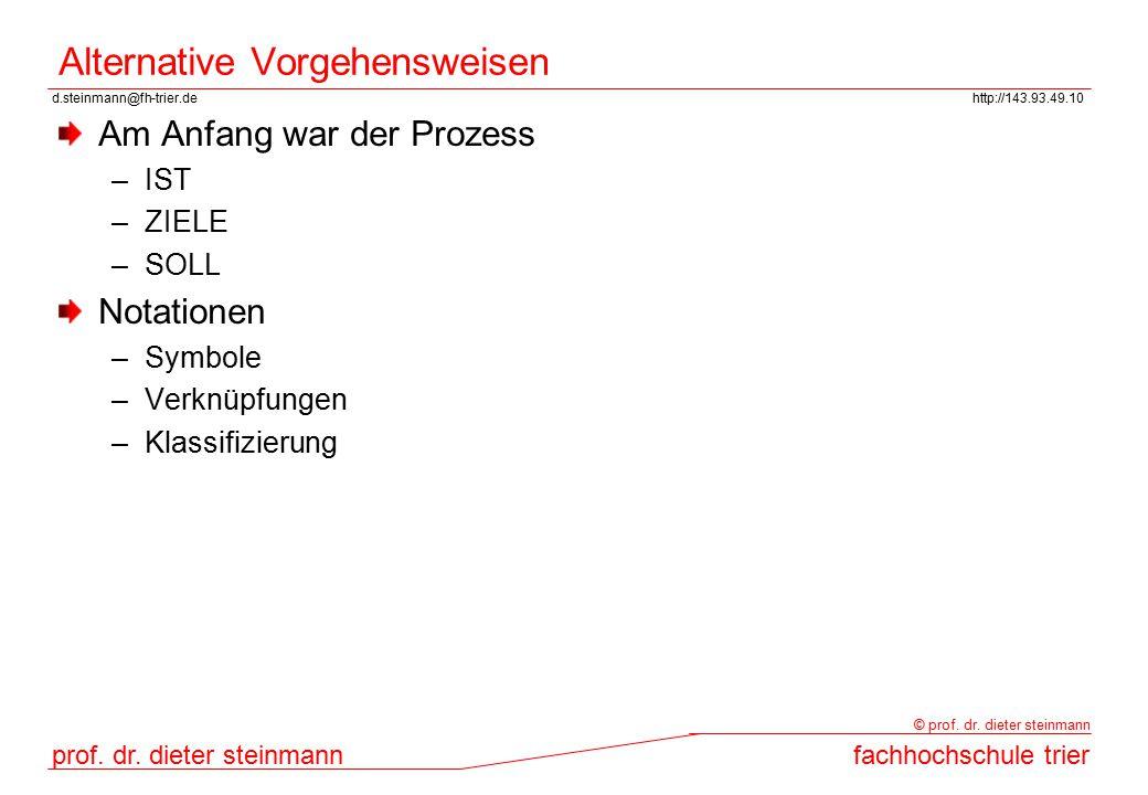 d.steinmann@fh-trier.dehttp://143.93.49.10 prof. dr. dieter steinmannfachhochschule trier © prof. dr. dieter steinmann Alternative Vorgehensweisen Am