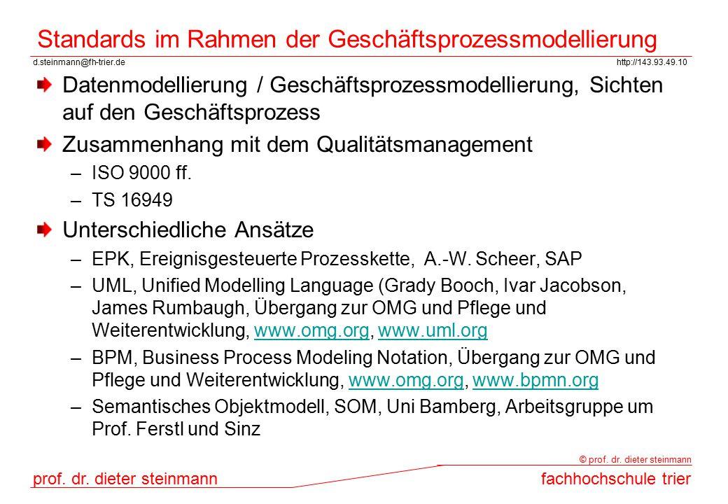 d.steinmann@fh-trier.dehttp://143.93.49.10 prof. dr. dieter steinmannfachhochschule trier © prof. dr. dieter steinmann Standards im Rahmen der Geschäf