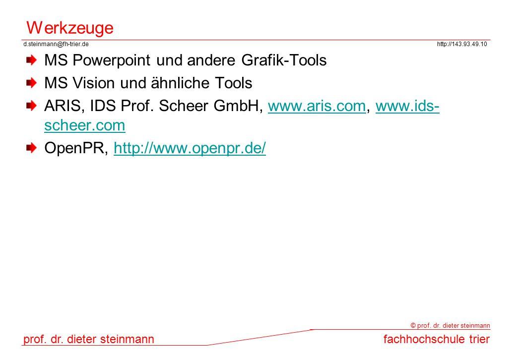 d.steinmann@fh-trier.dehttp://143.93.49.10 prof. dr. dieter steinmannfachhochschule trier © prof. dr. dieter steinmann Werkzeuge MS Powerpoint und and