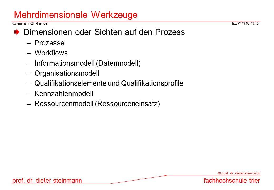 d.steinmann@fh-trier.dehttp://143.93.49.10 prof. dr. dieter steinmannfachhochschule trier © prof. dr. dieter steinmann Mehrdimensionale Werkzeuge Dime
