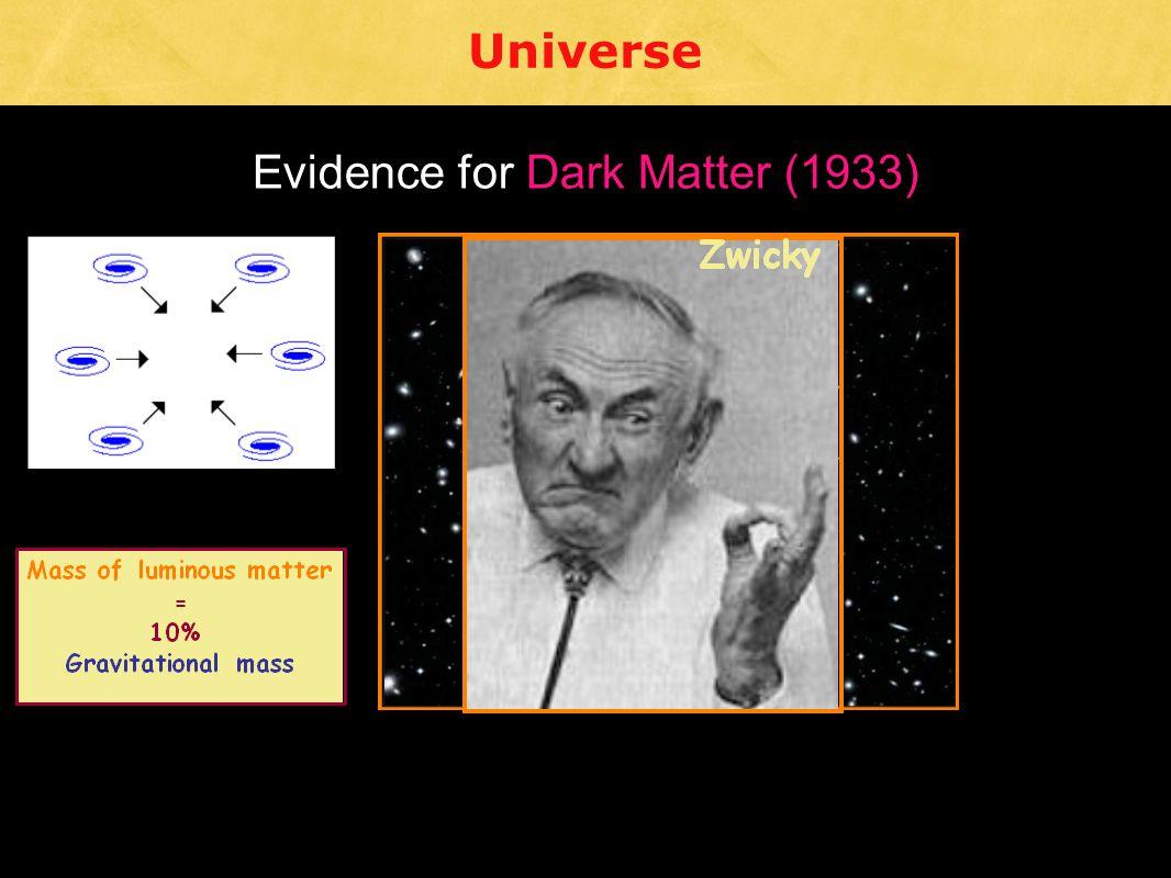 Universe Evidence for Dark Matter (1933)