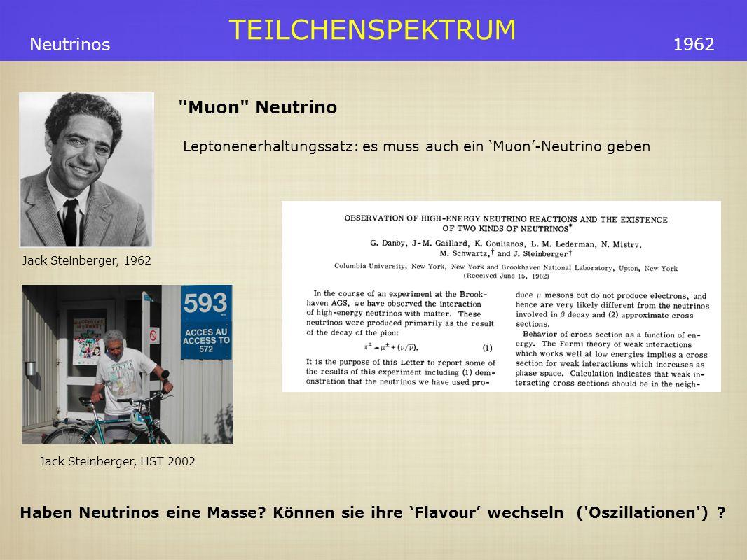 TEILCHENSPEKTRUM Jack Steinberger, 1962 Haben Neutrinos eine Masse.