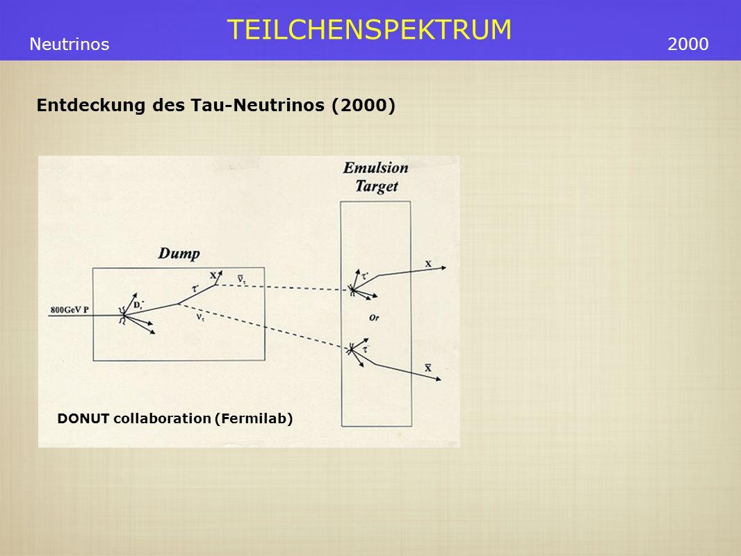 TEILCHENSPEKTRUM Neutrinos2000 Entdeckung des Tau-Neutrinos (2000) DONUT collaboration (Fermilab)