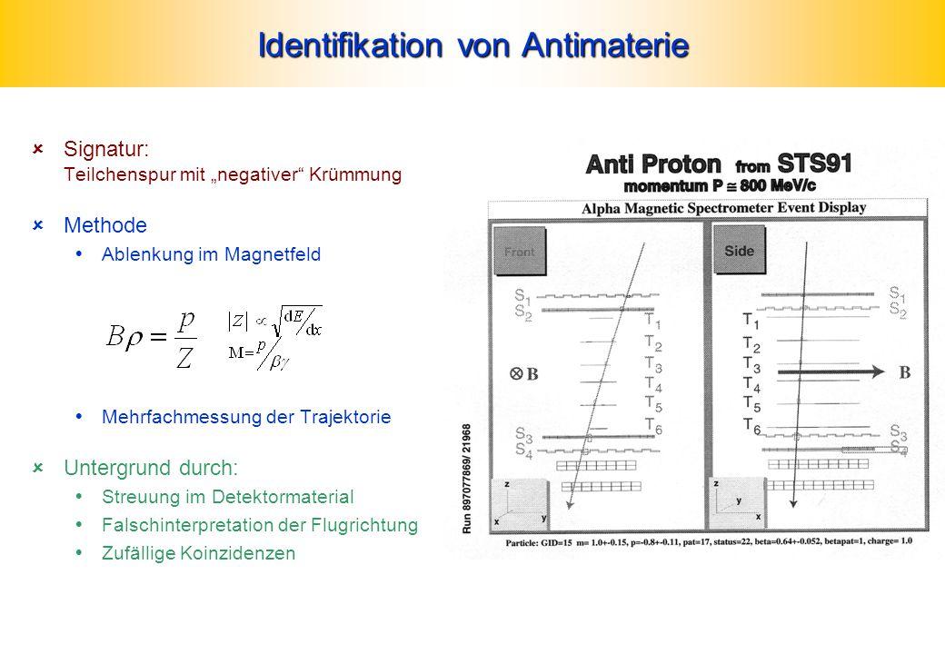"""Identifikation von Antimaterie  Signatur: Teilchenspur mit """"negativer"""" Krümmung  Methode  Ablenkung im Magnetfeld  Mehrfachmessung der Trajektorie"""