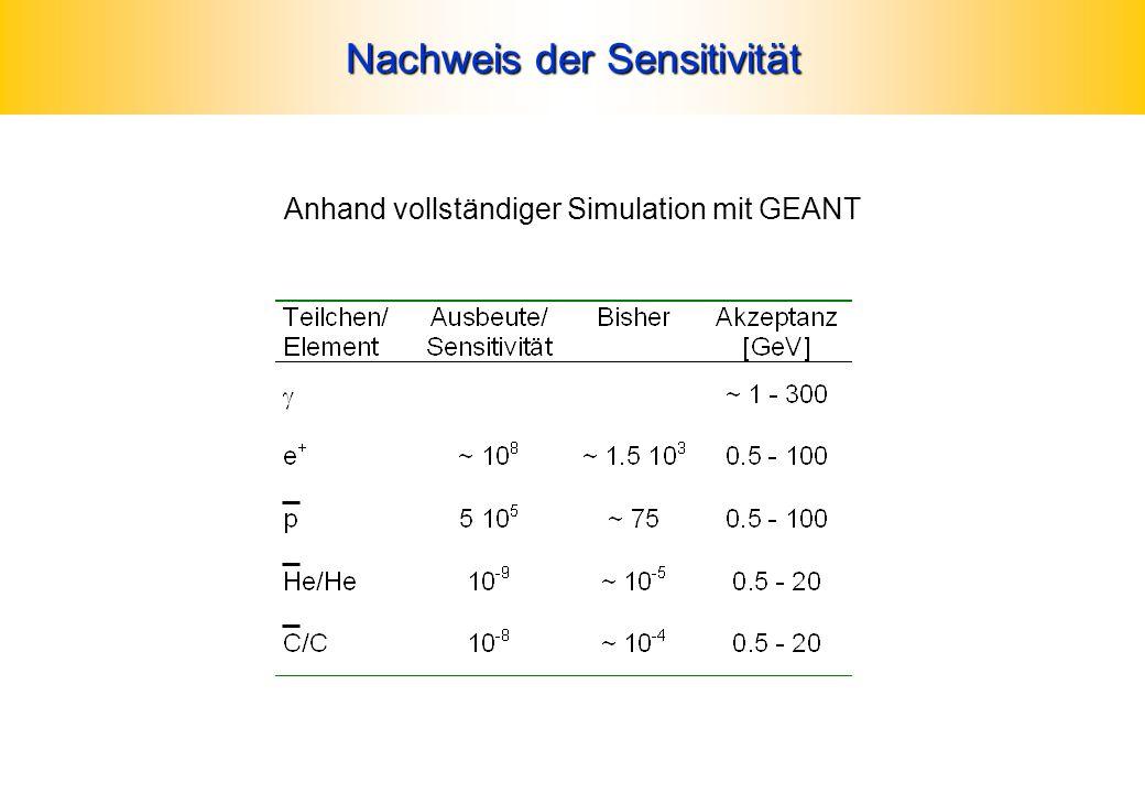 Nachweis der Sensitivität Anhand vollständiger Simulation mit GEANT