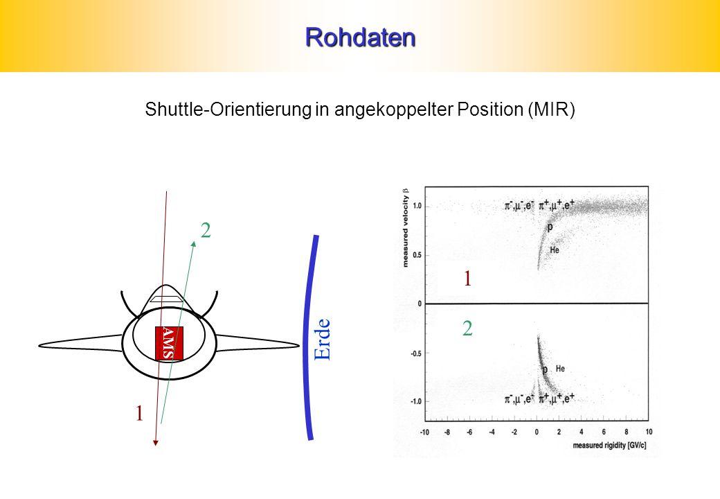 Rohdaten Shuttle-Orientierung in angekoppelter Position (MIR) AMS Erde 2 1 2 1