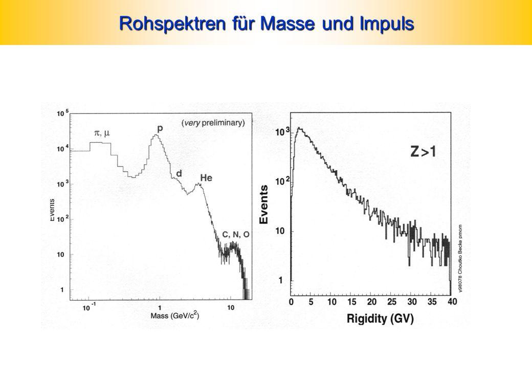 Rohspektren für Masse und Impuls