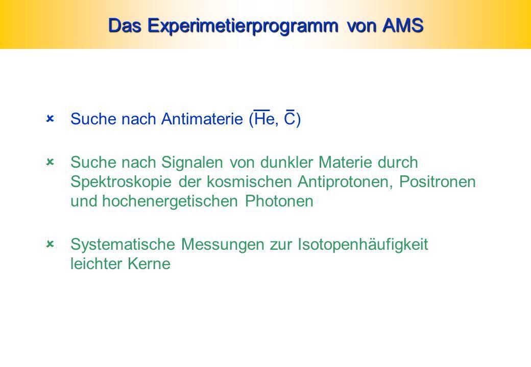 Das Experimetierprogramm von AMS  Suche nach Antimaterie (He, C)  Suche nach Signalen von dunkler Materie durch Spektroskopie der kosmischen Antiprotonen, Positronen und hochenergetischen Photonen  Systematische Messungen zur Isotopenhäufigkeit leichter Kerne