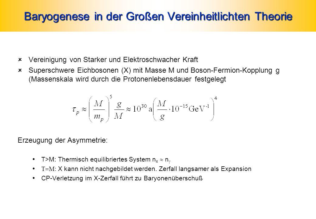 Baryogenese in der Großen Vereinheitlichten Theorie  Vereinigung von Starker und Elektroschwacher Kraft  Superschwere Eichbosonen (X) mit Masse M und Boson-Fermion-Kopplung g (Massenskala wird durch die Protonenlebensdauer festgelegt Erzeugung der Asymmetrie:  T>M: Thermisch equilibriertes System n x  n    X kann nicht nachgebildet werden.