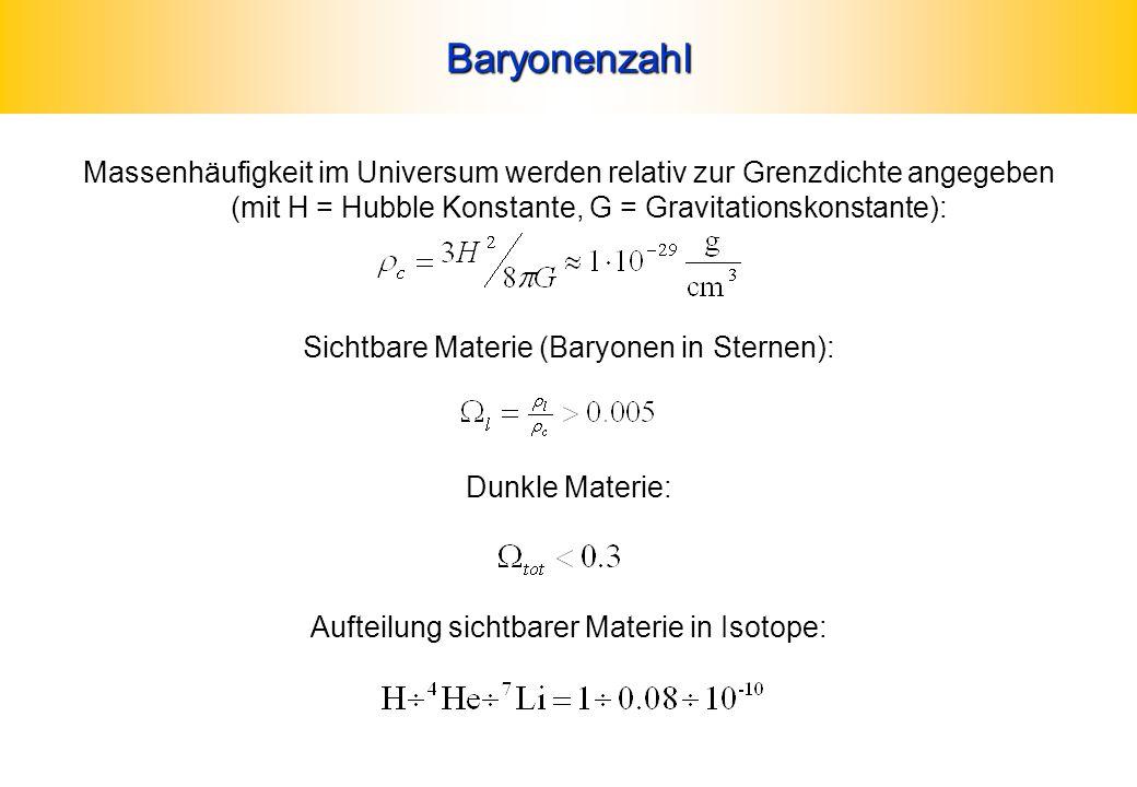 Baryonenzahl Massenhäufigkeit im Universum werden relativ zur Grenzdichte angegeben (mit H = Hubble Konstante, G = Gravitationskonstante): Sichtbare Materie (Baryonen in Sternen): Dunkle Materie: Aufteilung sichtbarer Materie in Isotope:
