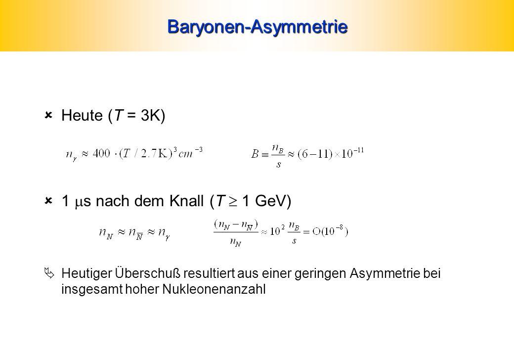 Baryonen-Asymmetrie  Heute (T = 3K)  1  s nach dem Knall (T  1 GeV)  Heutiger Überschuß resultiert aus einer geringen Asymmetrie bei insgesamt hoher Nukleonenanzahl