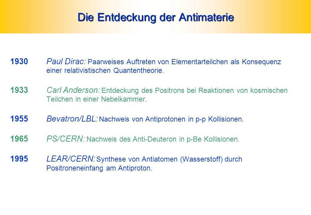 Die Entdeckung der Antimaterie 1930Paul Dirac: Paarweises Auftreten von Elementarteilchen als Konsequenz einer relativistischen Quantentheorie.