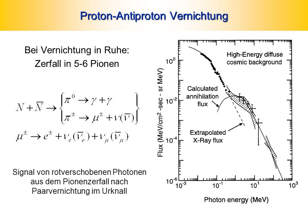 Proton-Antiproton Vernichtung Bei Vernichtung in Ruhe: Zerfall in 5-6 Pionen Signal von rotverschobenen Photonen aus dem Pionenzerfall nach Paarvernic