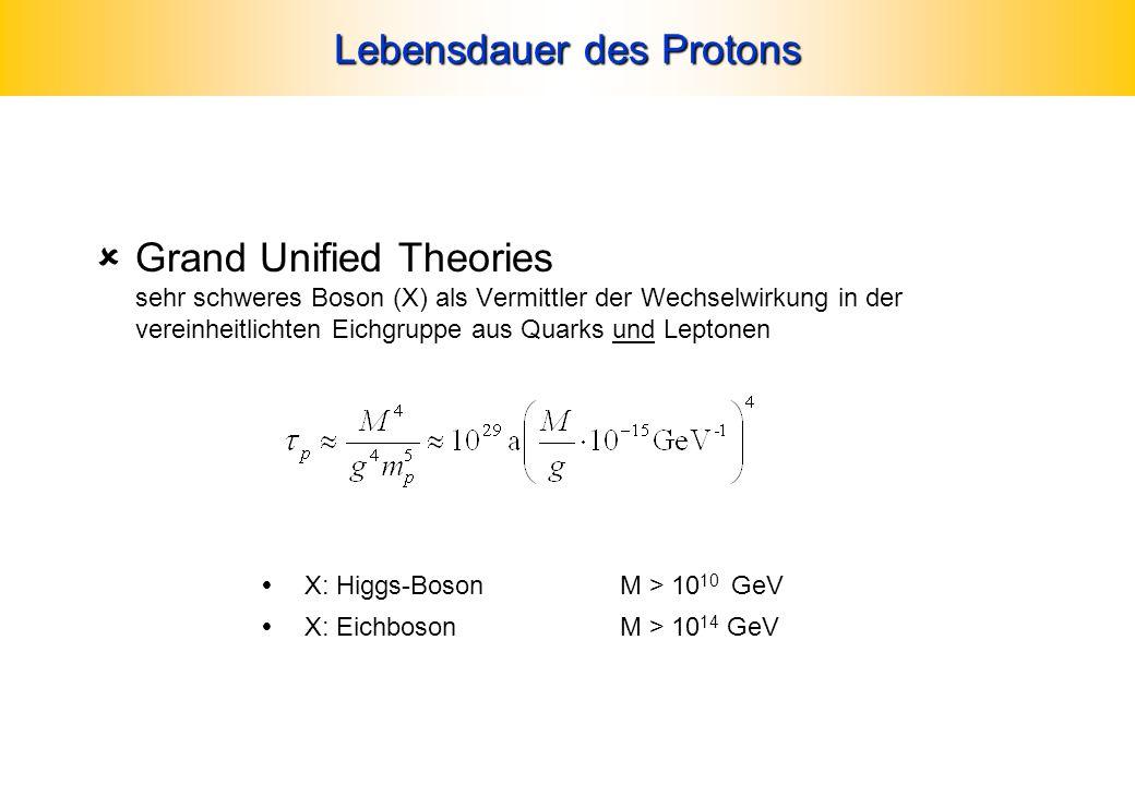 Lebensdauer des Protons  Grand Unified Theories sehr schweres Boson (X) als Vermittler der Wechselwirkung in der vereinheitlichten Eichgruppe aus Quarks und Leptonen  X: Higgs-BosonM > 10 10 GeV  X: EichbosonM > 10 14 GeV
