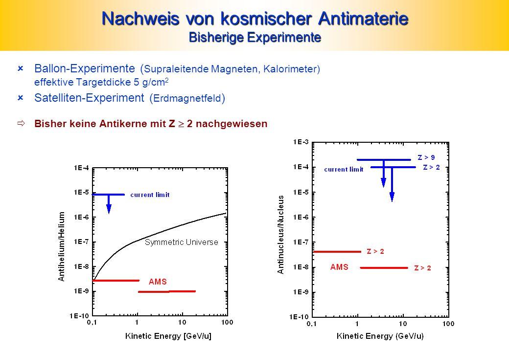 Nachweis von kosmischer Antimaterie Bisherige Experimente  Ballon-Experimente ( Supraleitende Magneten, Kalorimeter) effektive Targetdicke 5 g/cm 2 