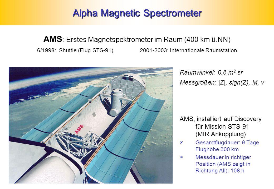 Alpha Magnetic Spectrometer Raumwinkel: 0.6 m 2 sr Messgrößen:  Z , sign(Z), M, v AMS, installiert auf Discovery für Mission STS-91 (MIR Ankopplung)  Gesamtflugdauer: 9 Tage Flughöhe 300 km  Messdauer in richtiger Position (AMS zeigt in Richtung All): 108 h AMS : Erstes Magnetspektrometer im Raum (400 km ü.NN) 6/1998: Shuttle (Flug STS-91) 2001-2003: Internationale Raumstation