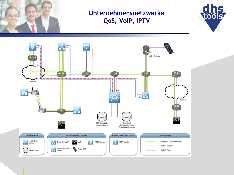 Unternehmensnetzwerke QoS, VoIP, IPTV