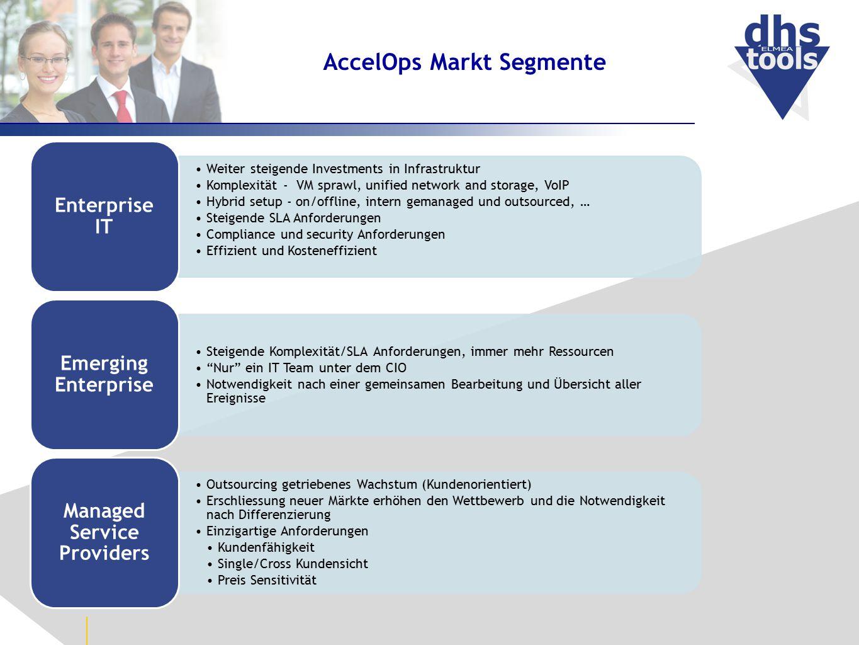 AccelOps Markt Segmente Weiter steigende Investments in Infrastruktur Komplexität - VM sprawl, unified network and storage, VoIP Hybrid setup - on/off