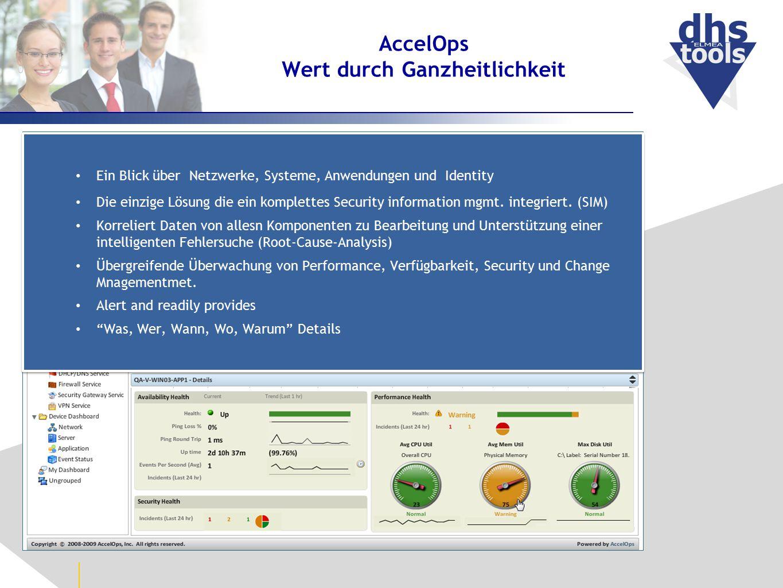 AccelOps Wert durch Ganzheitlichkeit Ein Blick über Netzwerke, Systeme, Anwendungen und Identity Die einzige Lösung die ein komplettes Security information mgmt.