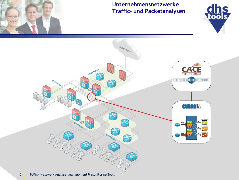 6 Unternehmensnetzwerke Traffic- und Packetanalysen