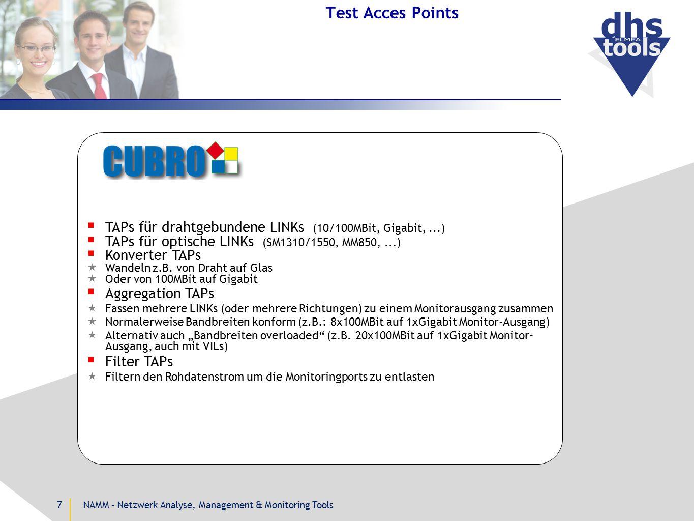 NAMM – Netzwerk Analyse, Management & Monitoring Tools7 Test Acces Points  TAPs für drahtgebundene LINKs (10/100MBit, Gigabit,...)  TAPs für optisch