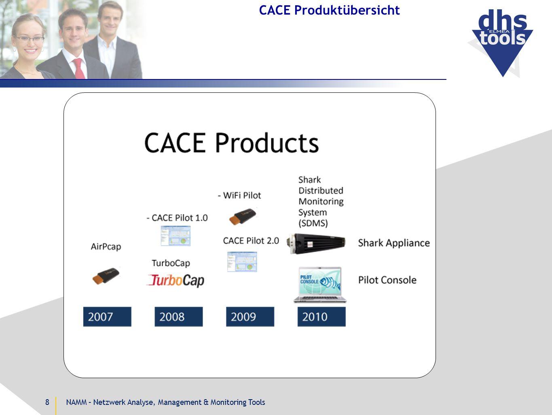 NAMM – Netzwerk Analyse, Management & Monitoring Tools8 CACE Produktübersicht
