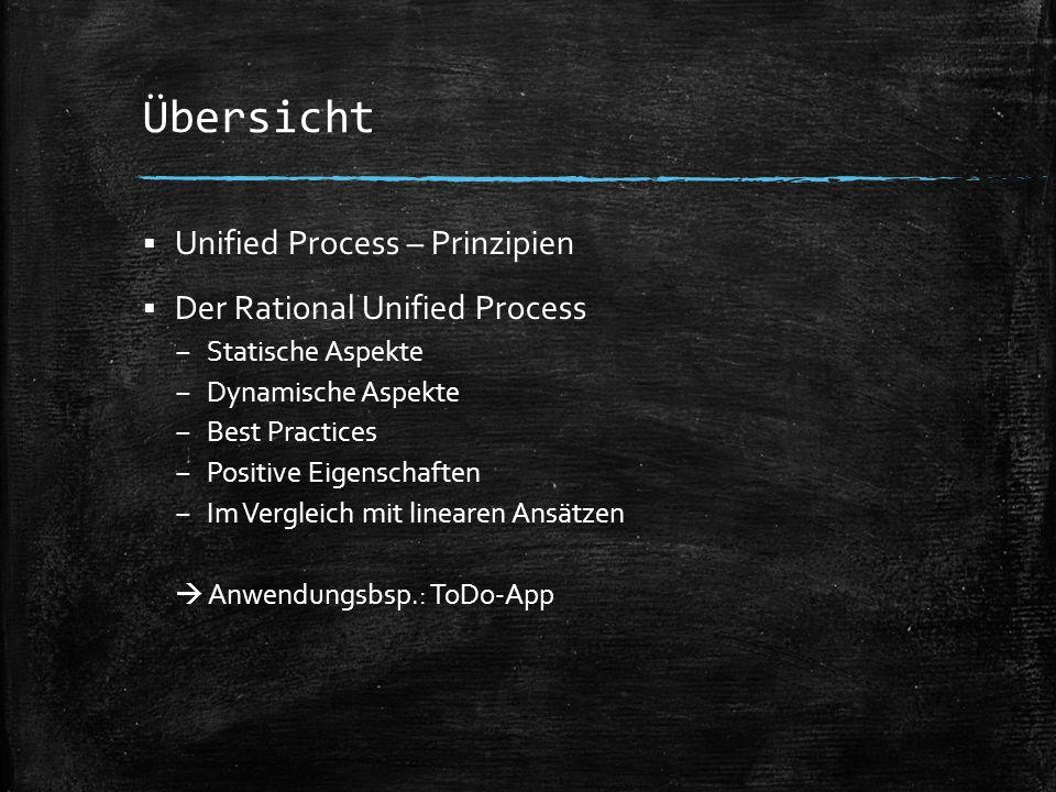 Übersicht  Unified Process – Prinzipien  Der Rational Unified Process – Statische Aspekte – Dynamische Aspekte – Best Practices – Positive Eigenscha