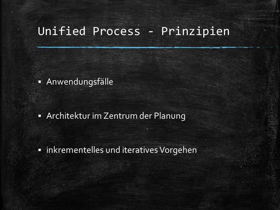 Unified Process - Prinzipien  Anwendungsfälle  Architektur im Zentrum der Planung  inkrementelles und iteratives Vorgehen