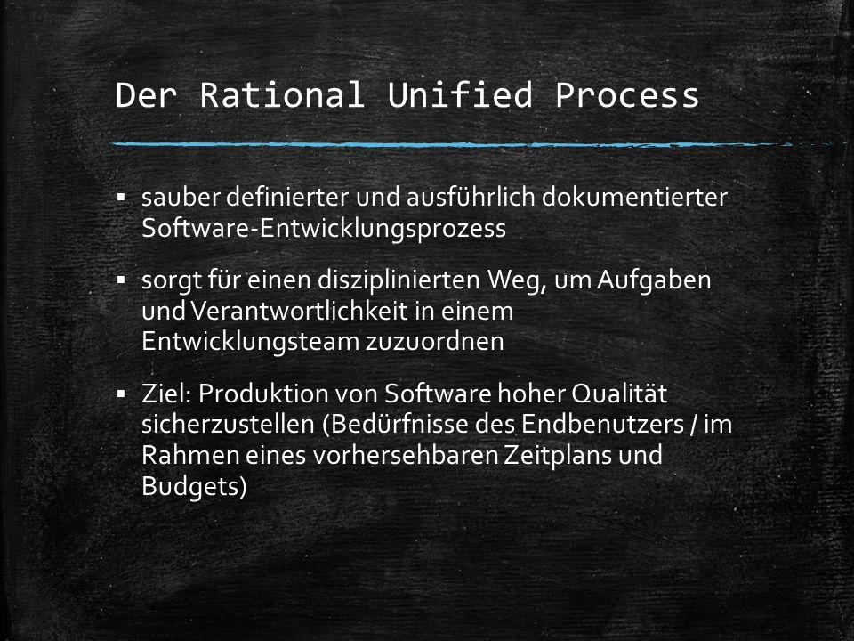 Der Rational Unified Process  sauber definierter und ausführlich dokumentierter Software-Entwicklungsprozess  sorgt für einen disziplinierten Weg, u