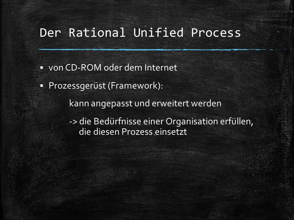 Der Rational Unified Process  von CD-ROM oder dem Internet  Prozessgerüst (Framework): kann angepasst und erweitert werden -> die Bedürfnisse einer