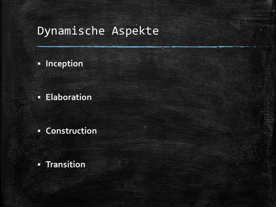 Dynamische Aspekte  Inception  Elaboration  Construction  Transition