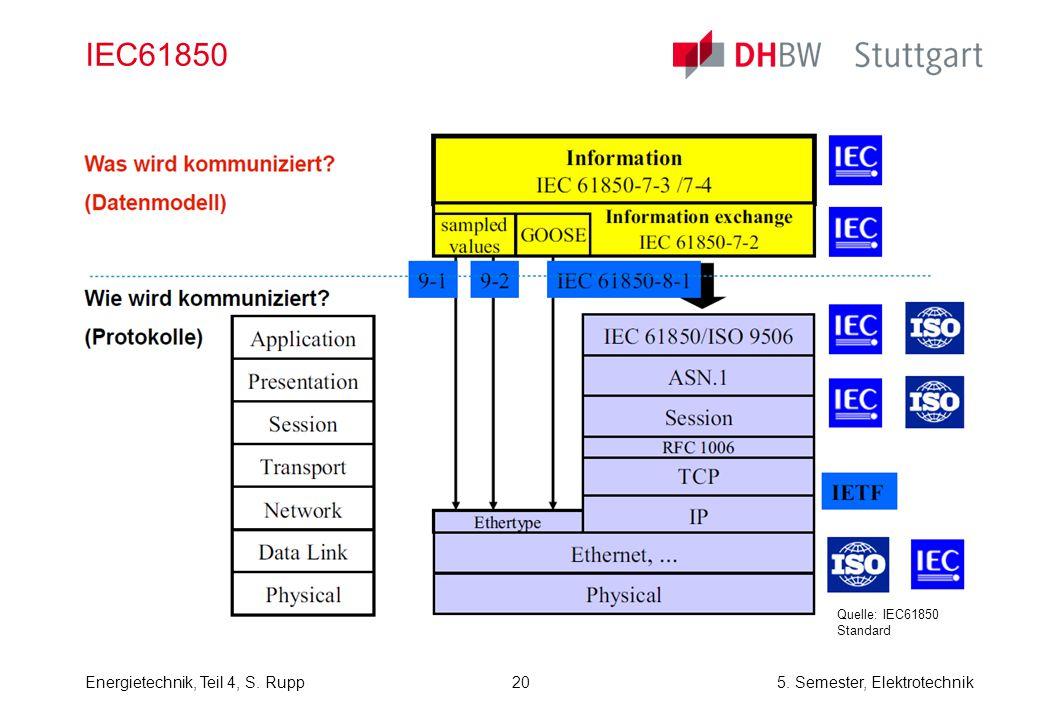 Energietechnik, Teil 4, S. Rupp5. Semester, Elektrotechnik 20 IEC61850... Quelle: IEC61850 Standard