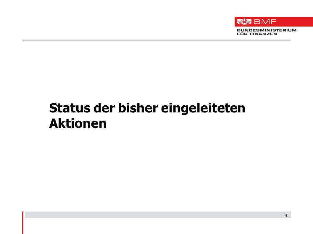 Laufende Aktionen (1) Beschlussvorschlag für IKT-Bund bzgl.