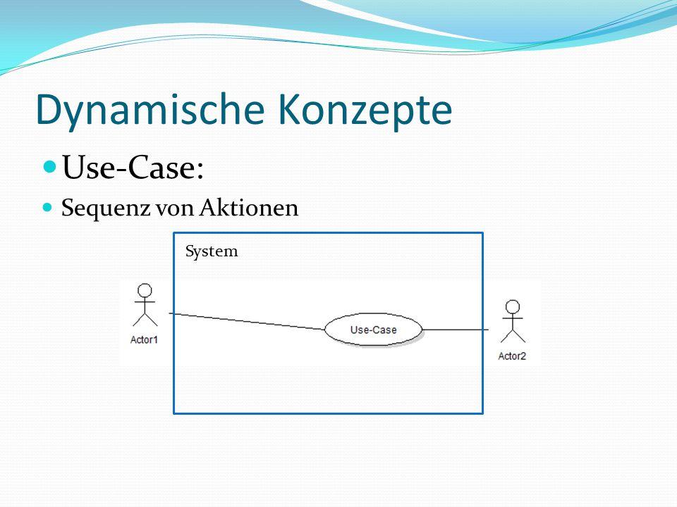 Dynamische Konzepte Use-Case: Sequenz von Aktionen System