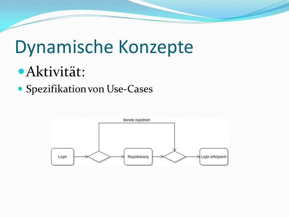 Dynamische Konzepte Aktivität: Spezifikation von Use-Cases
