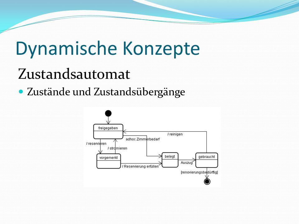 Dynamische Konzepte Zustandsautomat Zustände und Zustandsübergänge