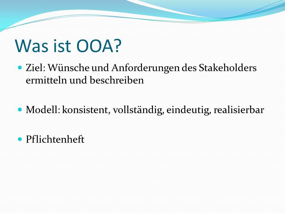 Was ist OOA? Ziel: Wünsche und Anforderungen des Stakeholders ermitteln und beschreiben Modell: konsistent, vollständig, eindeutig, realisierbar Pflic
