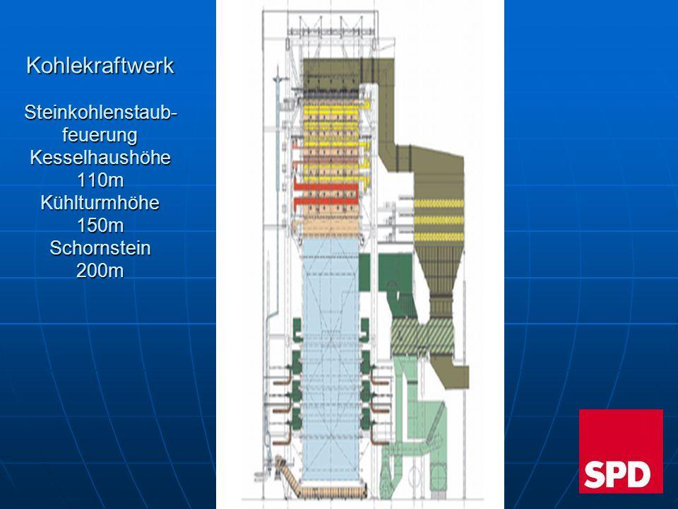 Kohlekraftwerk Steinkohlenstaub- feuerung Kesselhaushöhe 110m Kühlturmhöhe 150m Schornstein 200m